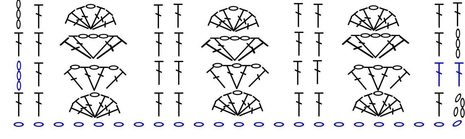 Bellflower Infinity Scarf Free Pattern Hooked On Crafting